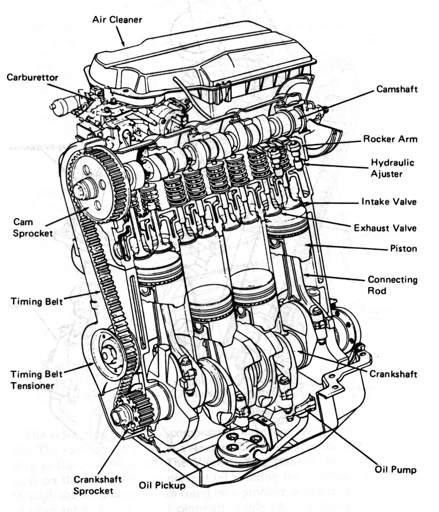 Diesel Engine Diagram Labeled Car Engine Diagram for