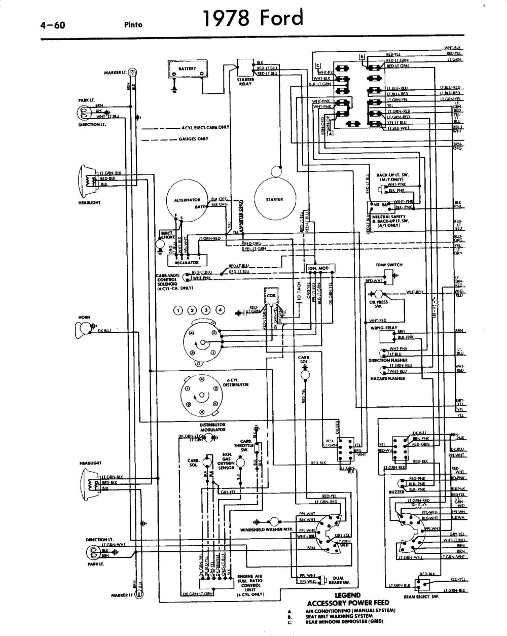 medium resolution of ford pinto wiring diagram wiring diagram rh komagoma co 1995 ford 7 3 diesel fuel system diagram