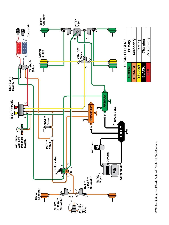 medium resolution of diesel engine fuel system diagram 7 3 powerstroke wiring diagram google search of diesel engine fuel