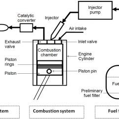 5 9 Cummins Fuel System Diagram 1968 Ct90 Wiring Engine Circuit Symbols