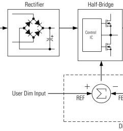 dimmable ballast wiring diagram elegant convert fluorescent to led wiring diagram diagram of dimmable ballast wiring [ 2588 x 1050 Pixel ]
