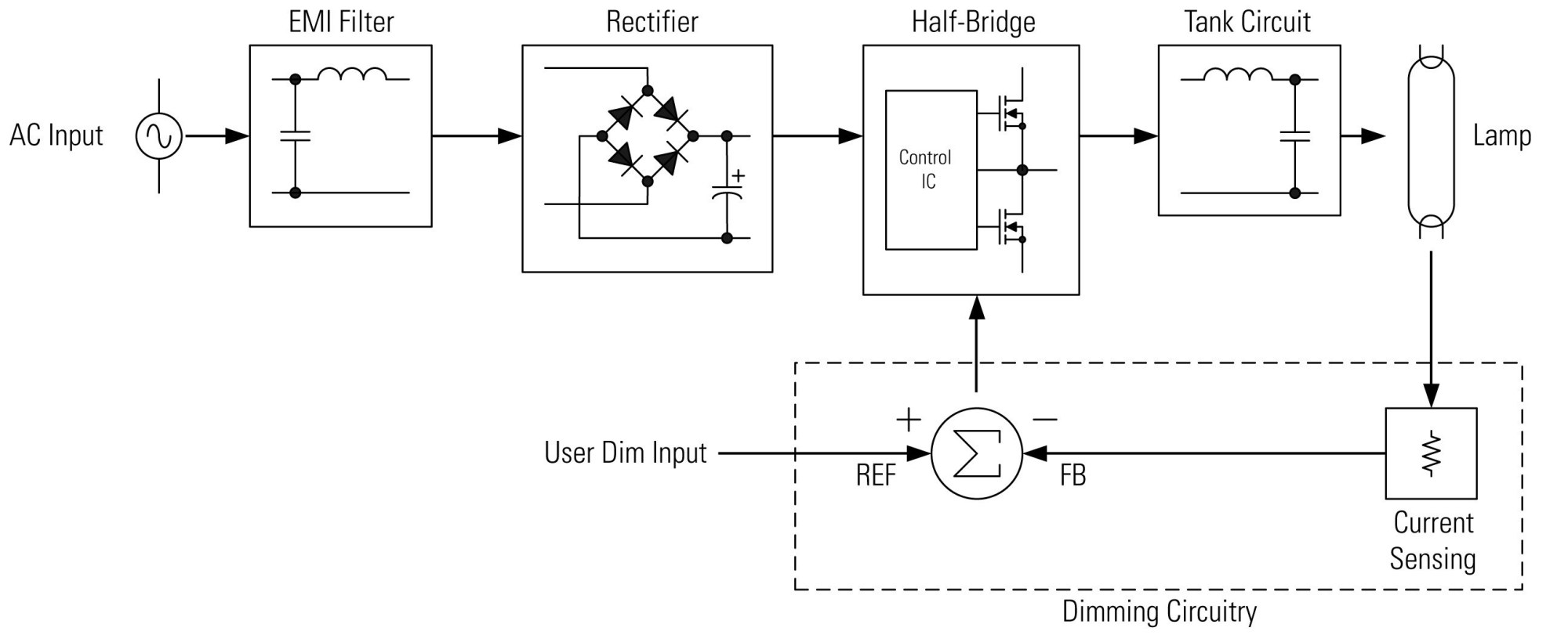 hight resolution of dimmable ballast wiring diagram elegant convert fluorescent to led wiring diagram diagram of dimmable ballast wiring