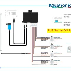 3 Way Wiring Diagram With Dimmer Switch Contactor Diagrams Lighting Lutron Ballast