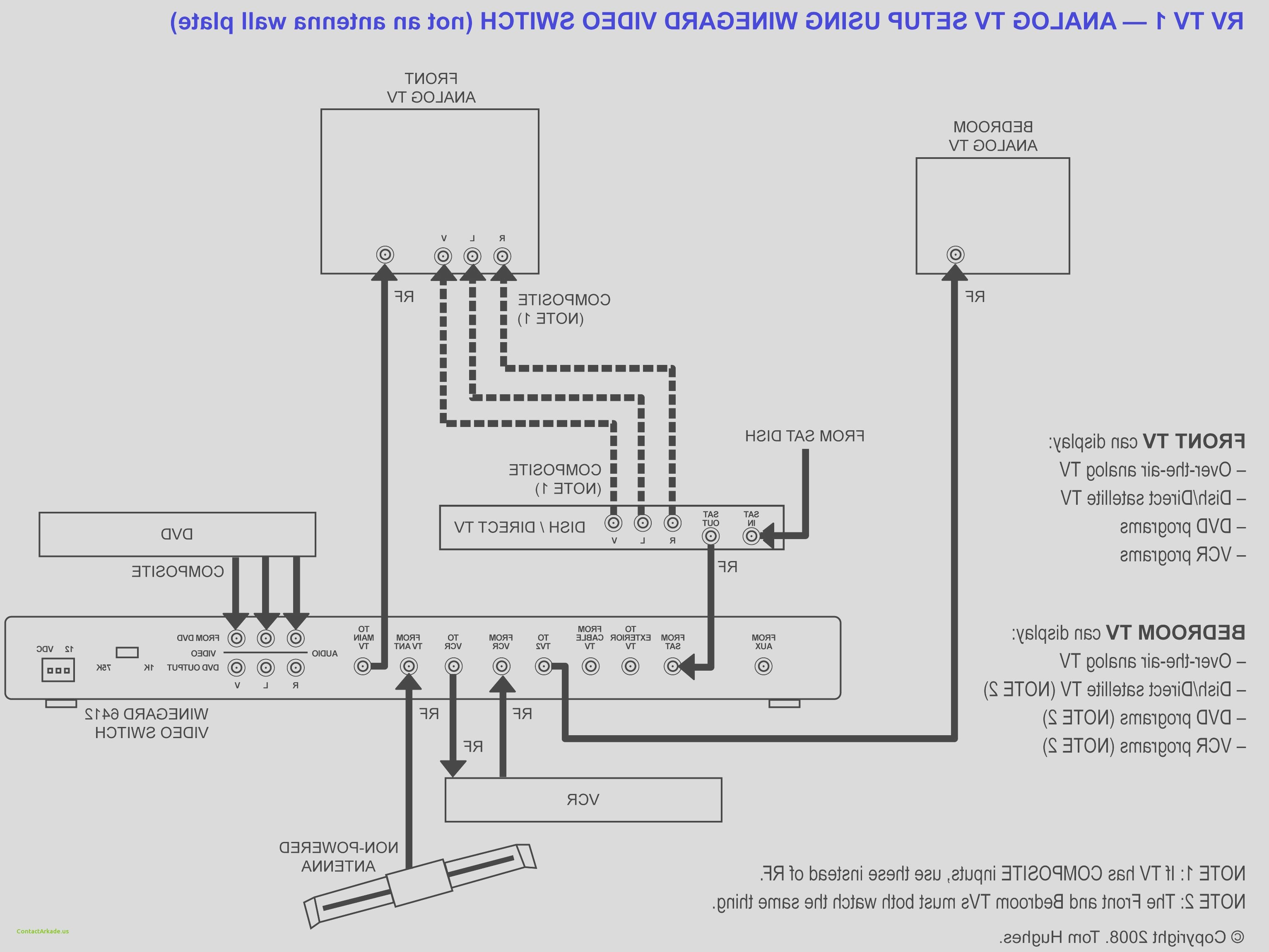 20 Over Rv Cable And Satellite Wiring Diagram