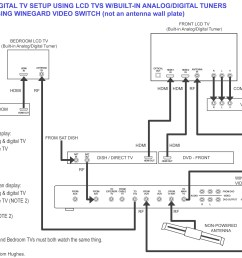 tv satellite dish schematic best site wiring harness wiring diagram for dish network dual tuners wiring [ 3040 x 2297 Pixel ]