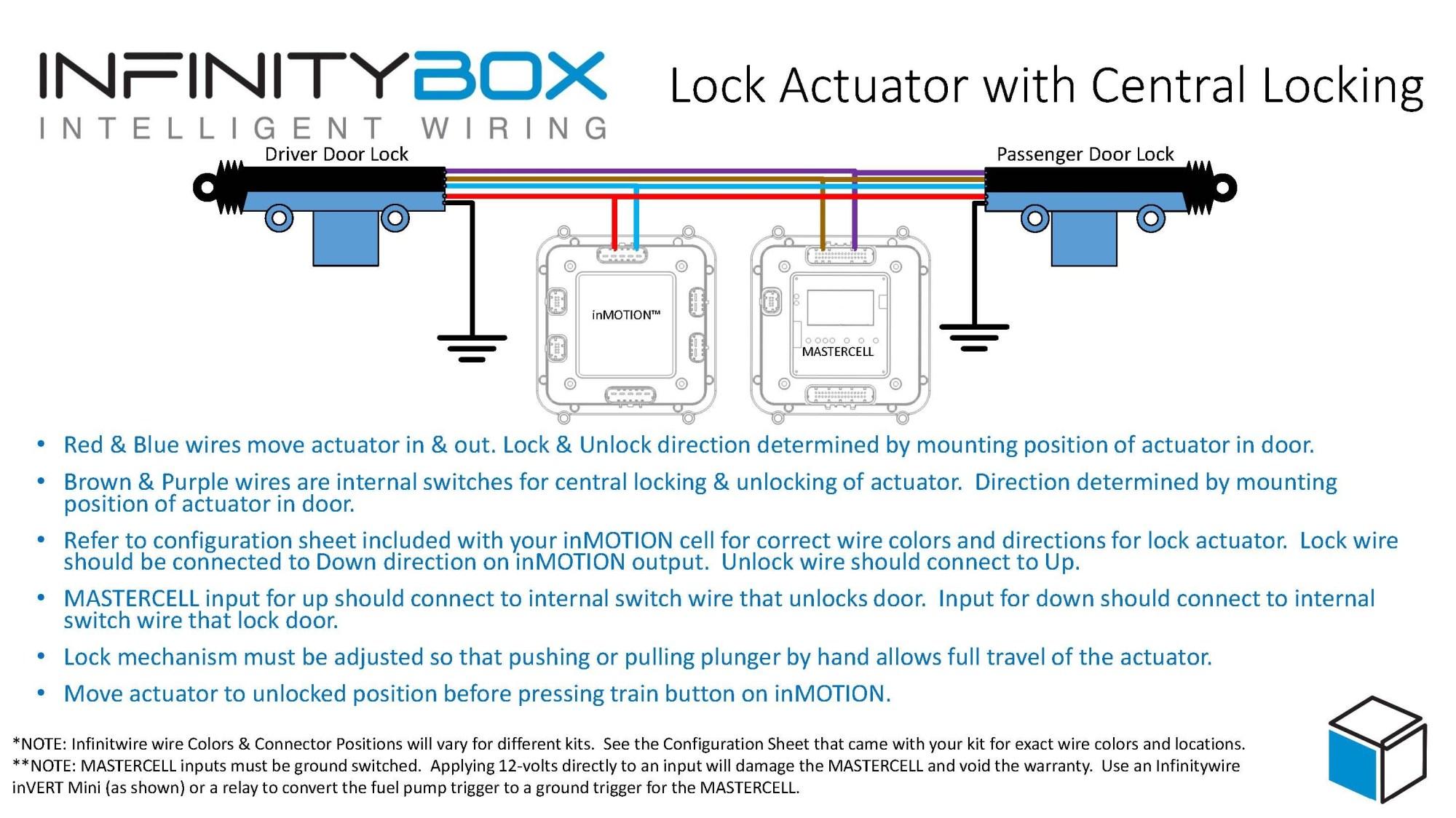 hight resolution of door locking mechanism diagram door lock actuator wiring diagram ford ranger for excursion free of door