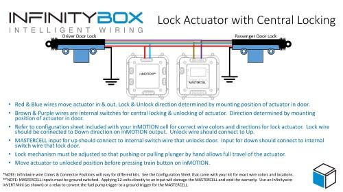 small resolution of door locking mechanism diagram door lock actuator wiring diagram ford ranger for excursion free of door