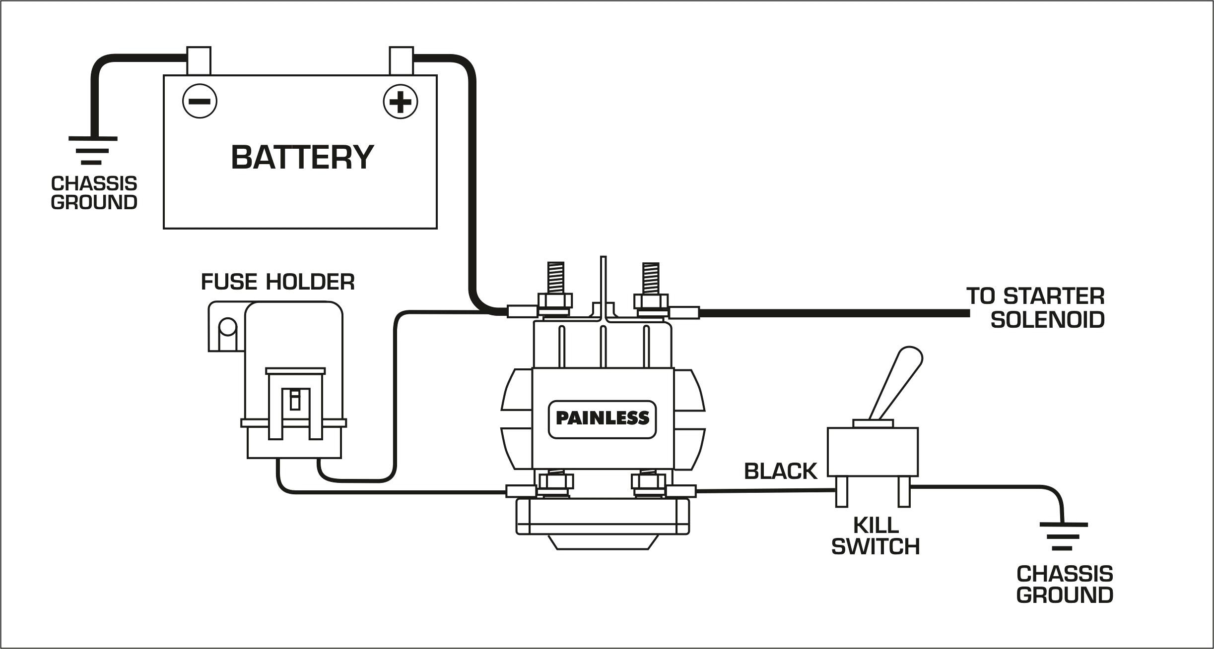 wiring diagram for race car