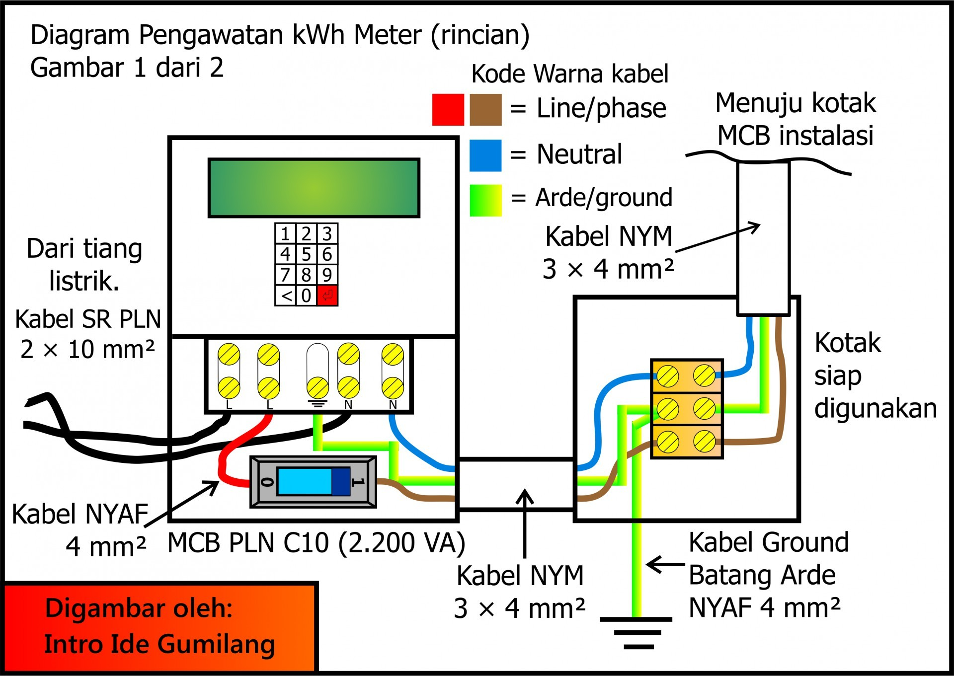 hight resolution of electric meter box wiring diagram lovely 200 amp meter base wiring diagram diagram of electric meter