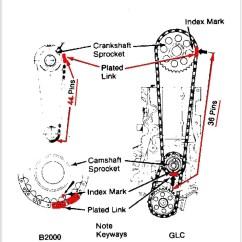 2003 Mazda Mpv Wiring Diagram For Light Fixture B2600i Inside