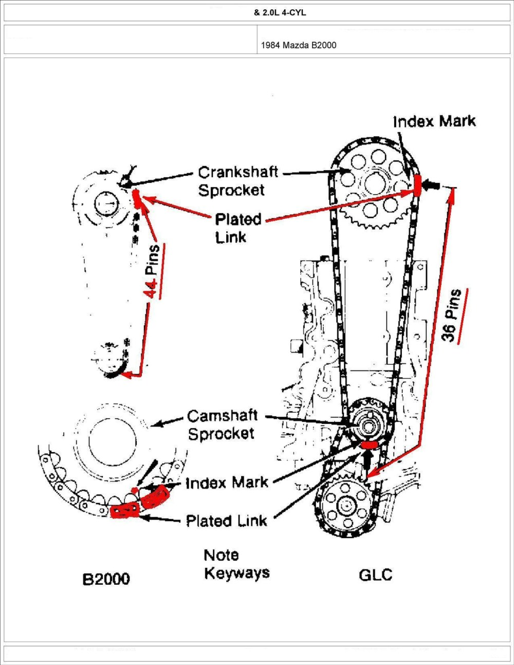 medium resolution of mazda b2200 engine routing diagram wiring library mazda b2200 wiper linkage 1987 mazda b2000 engine diagram