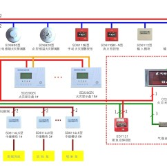 1jz Alternator Wiring Diagram 2000 Mitsubishi Eclipse Gt Stereo Delphi 3 Wire Gm ~ Elsalvadorla