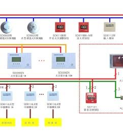 delphi alternator wiring diagram 3 wire gm alternator volvo penta wiring harness diagram volvo penta wiring harness diagram [ 3749 x 1581 Pixel ]