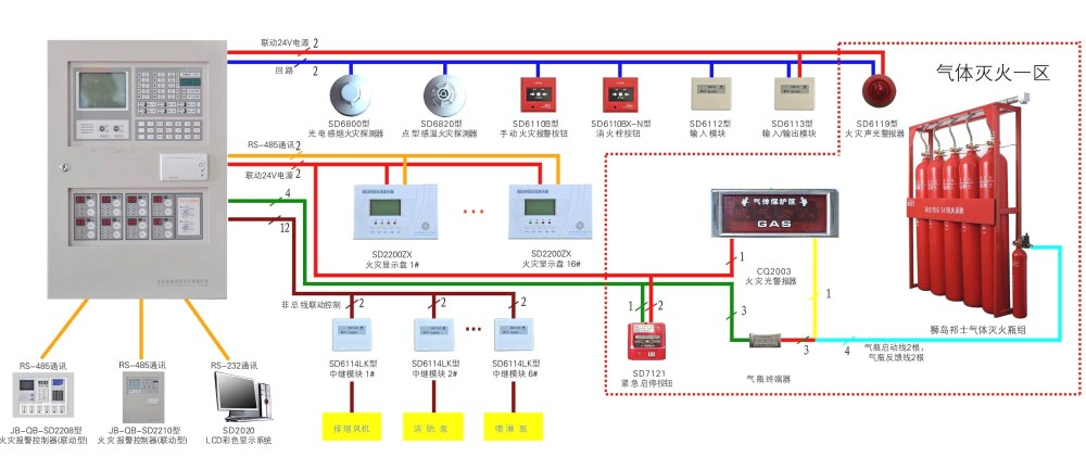 medium resolution of delphi alternator wiring diagram 3 wire gm alternator volvo penta wiring harness diagram volvo penta wiring harness diagram