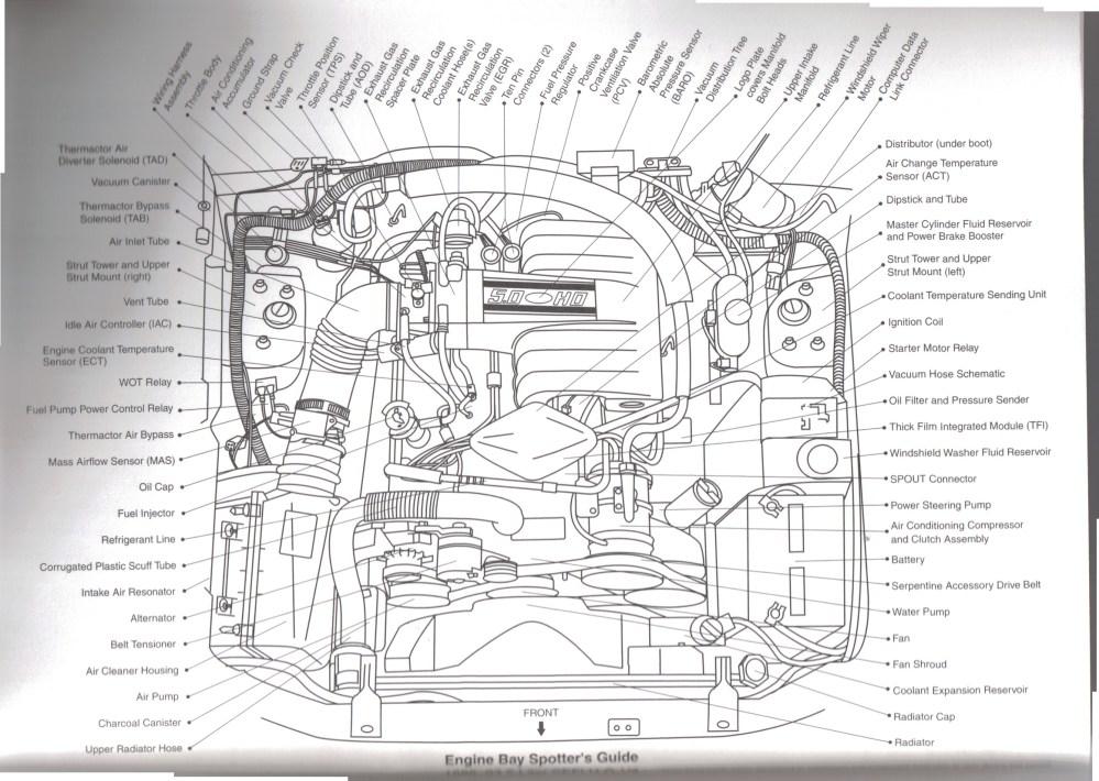medium resolution of 302 ford engine diagram trusted wiring diagram u2022 1972 ford 460 ignition wire diagram a