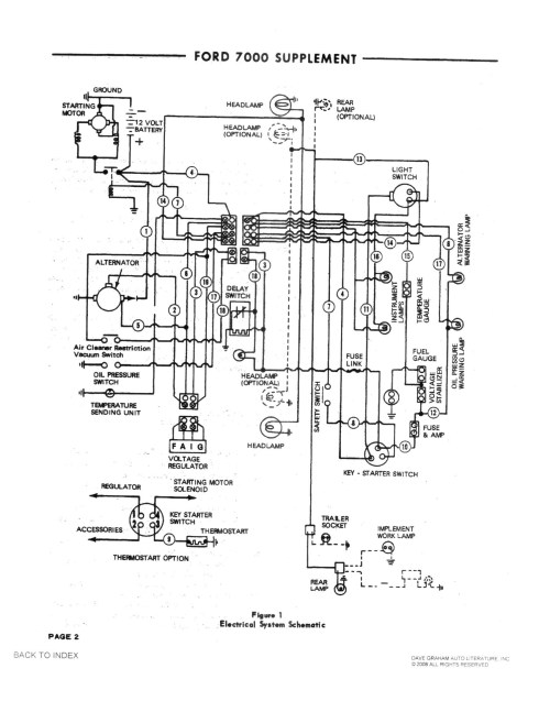small resolution of 4600 ford tractor wiring diagram schema diagram database ford 4600 tractor wiring diagram 4600 ford tractor
