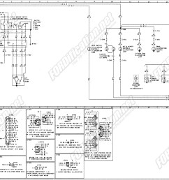 wiring diagram ford 460 engine wiring diagram and schematics ford 460 distributor wiring diagram ford 460 [ 3727 x 2261 Pixel ]