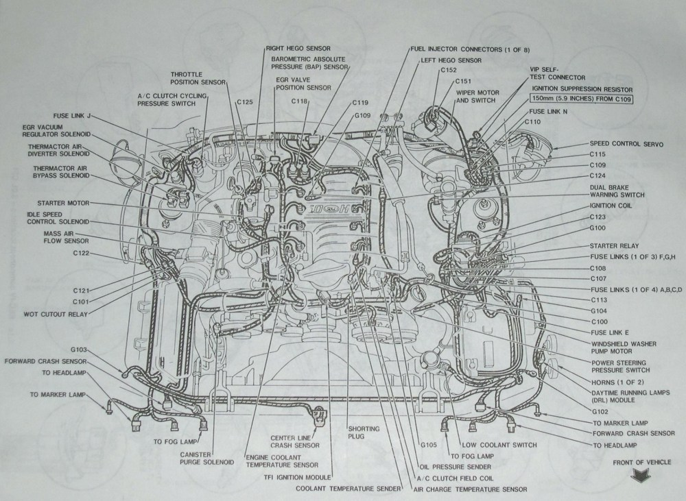medium resolution of 1992 mustang wiring harness wiring diagram post 1992 mustang wiring harness