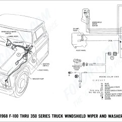 1992 Ford Explorer Wiring Diagram Mlk And Malcolm X Venn 92 Ranger Fuse Library