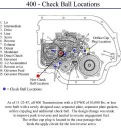 ford ranger parts diagram 4r100 transmission valve body diagram e4od parts diagram wiring of ford ranger [ 2226 x 2271 Pixel ]
