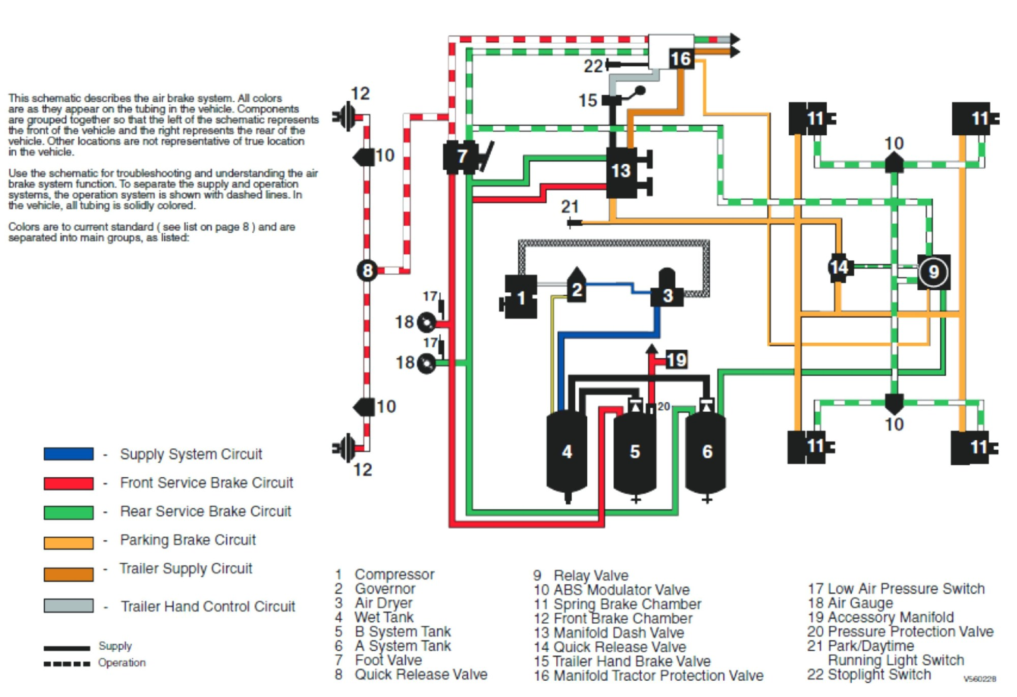 hight resolution of travel trailer battery hookup diagram tractor air brake system wiring diagrams