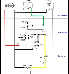 ac wiring diagram thermostat to air conditioning for low voltage and rh kanri info furnace  [ 1275 x 1654 Pixel ]