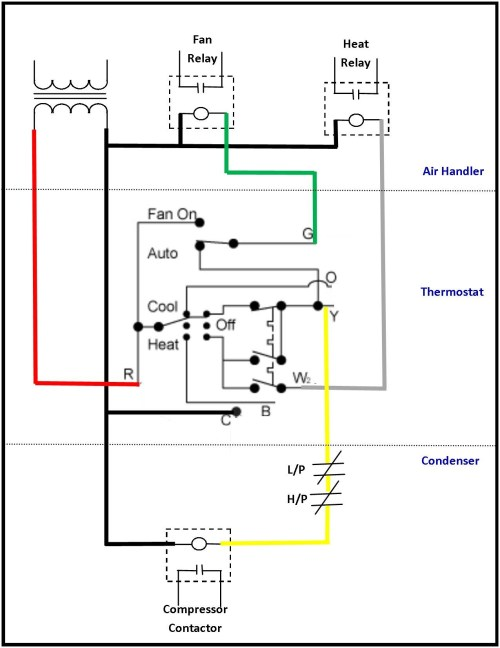 small resolution of ac wiring diagram thermostat to air conditioning for low voltage and rh kanri info furnace