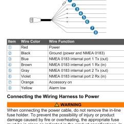 Garmin Transducer Wiring Diagram 2005 Ford Taurus Alternator Clp Nmea 0183 Help To