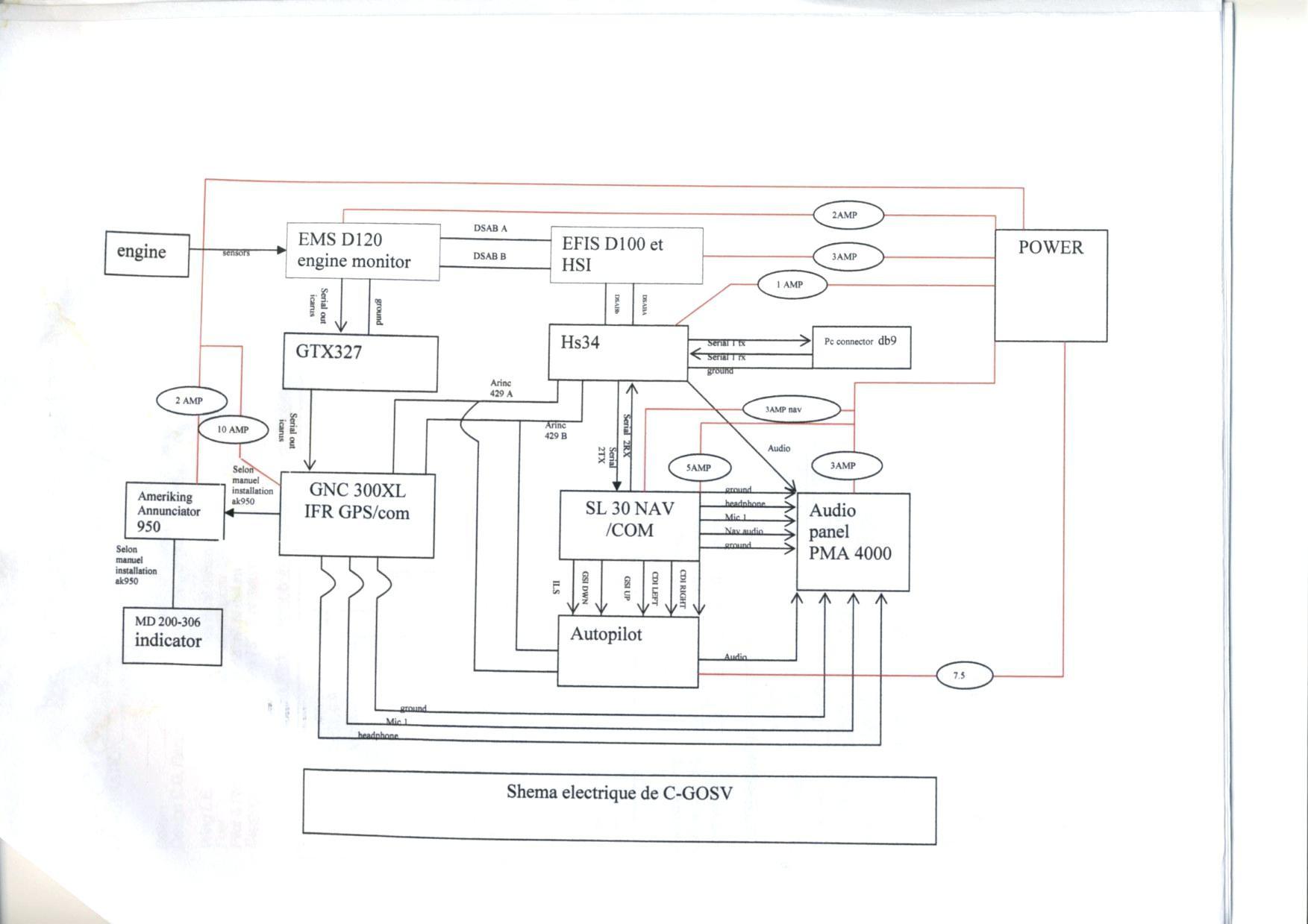 Garmin Transducer Wiring Diagram 4 Pin | Wiring Diagram Liry on