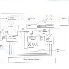 Garmin Transducer Wiring Diagram Grasshopper Digestive System Clp Nmea 0183 Help To