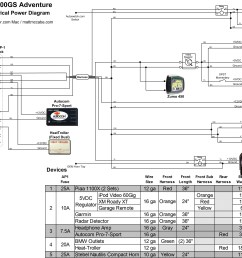 garmin transducer wiring diagram wiring diagrams konsultgarmin fishfinder wiring diagram wiring diagram centre garmin transducer wiring [ 3142 x 2401 Pixel ]