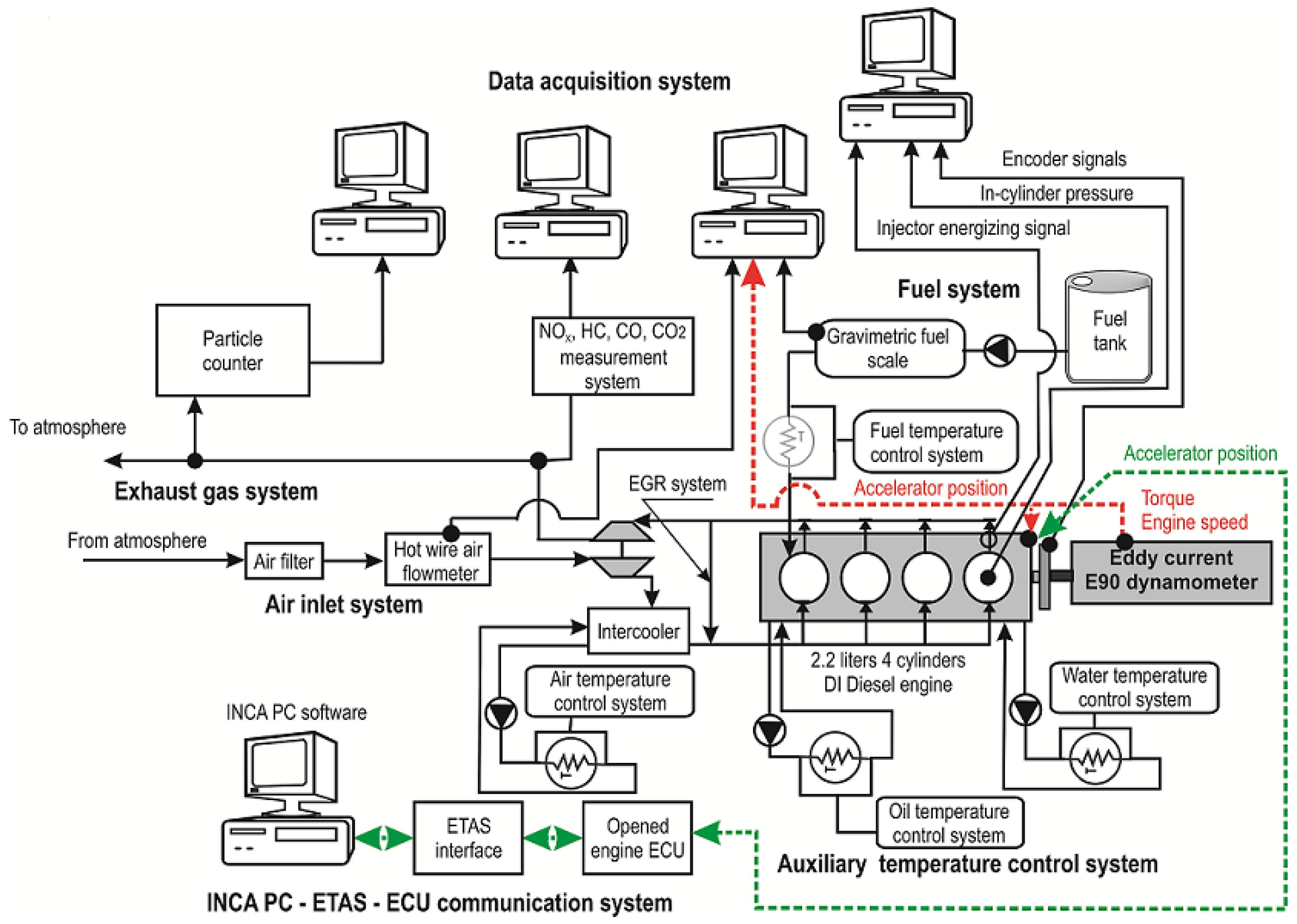 gasoline generator wiring diagram