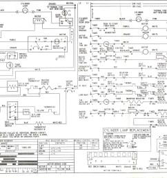 roper dryer motor wiring diagram wiring diagrams lolroper dryer wiring diagram wiring diagram roper dryer parts [ 1600 x 1218 Pixel ]