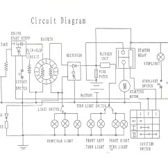 150cc Quad Bike Wiring Diagram 1996 Jeep Cherokee Headlight Hensim Atv Loop Powered