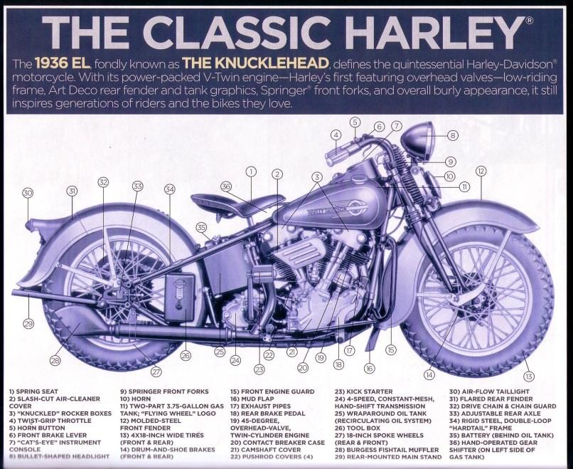 Harley Davidson Fatboy Parts Diagram Reviewmotors Co
