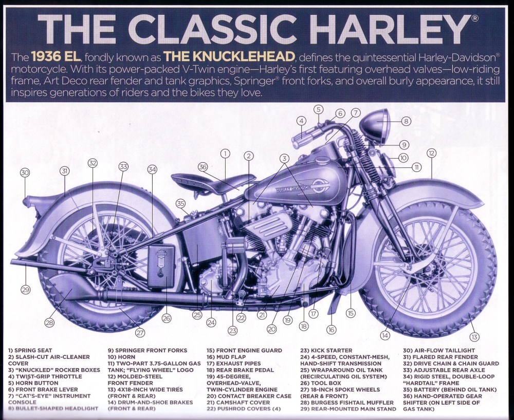 medium resolution of harley davidson v twin engine diagram harley davidson motorcycle parts diagram gorgeous captures zoom on of