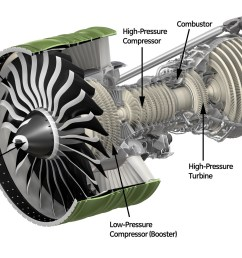 helicopter turbine engine diagram general electric turbine engines win s online of helicopter turbine engine diagram [ 1800 x 1215 Pixel ]