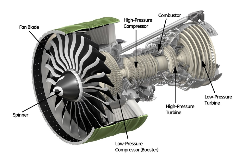 medium resolution of helicopter turbine engine diagram general electric turbine engines win s online of helicopter turbine engine diagram