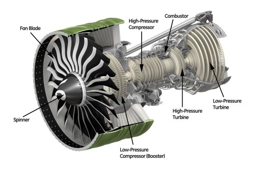 small resolution of helicopter turbine engine diagram general electric turbine engines win s online of helicopter turbine engine diagram