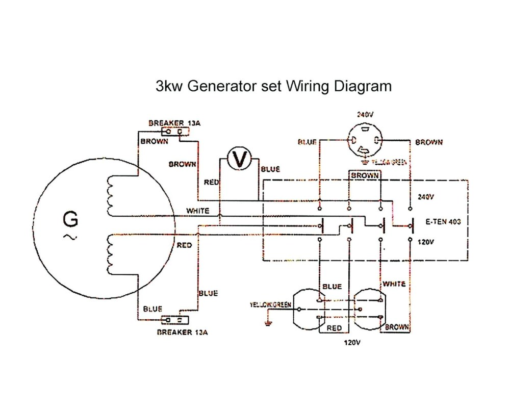 medium resolution of home generator wiring diagram awesome standby