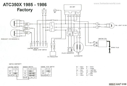 small resolution of honda rancher 350 wiring dia wiring diagram technic1987 honda trx 250 wiring diagram free picture data