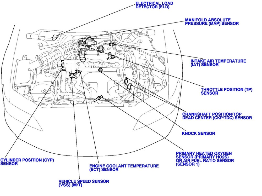 medium resolution of honda accord engine diagram solved where is p0132 o2 sensor located 1998 2002 honda accord of