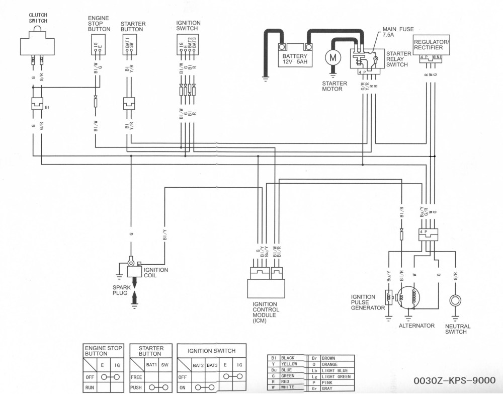 medium resolution of crf230f wiring diagram wiring diagram option 2005 honda crf230f wiring diagram crf230f wiring diagram