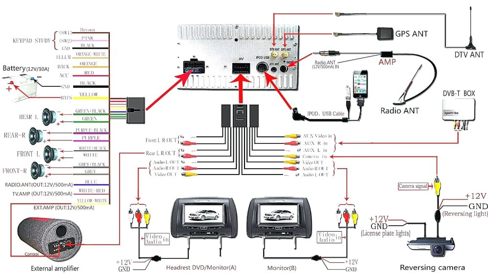 medium resolution of 2006 honda element radio wiring wiring diagrams second2006 honda element radio wiring wiring diagrams terms 2006