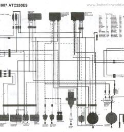 honda dio cdi wiring diagram additionally likewise further likewise ch 250 wheel speedo screw moreover [ 2081 x 1776 Pixel ]