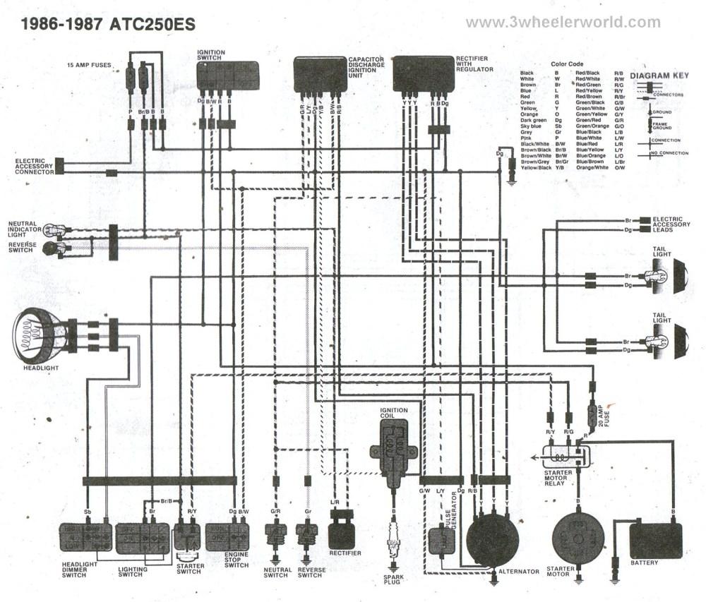 medium resolution of honda dio cdi wiring diagram additionally likewise further likewise ch 250 wheel speedo screw moreover