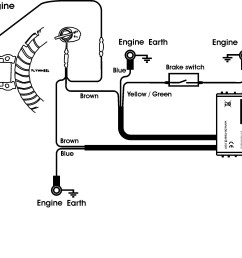 honda gx390 ignition wiring diagram wiring diagram honda gx390 kill switch wiring honda gx390 wiring [ 2155 x 1586 Pixel ]
