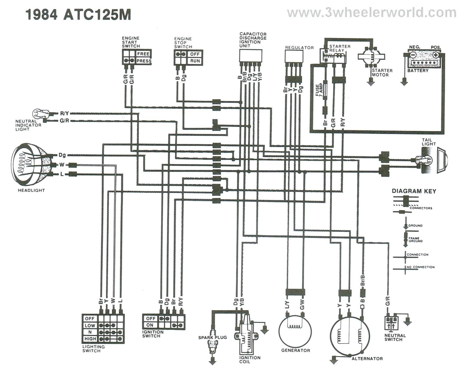 honda xrm 110 wiring schematic