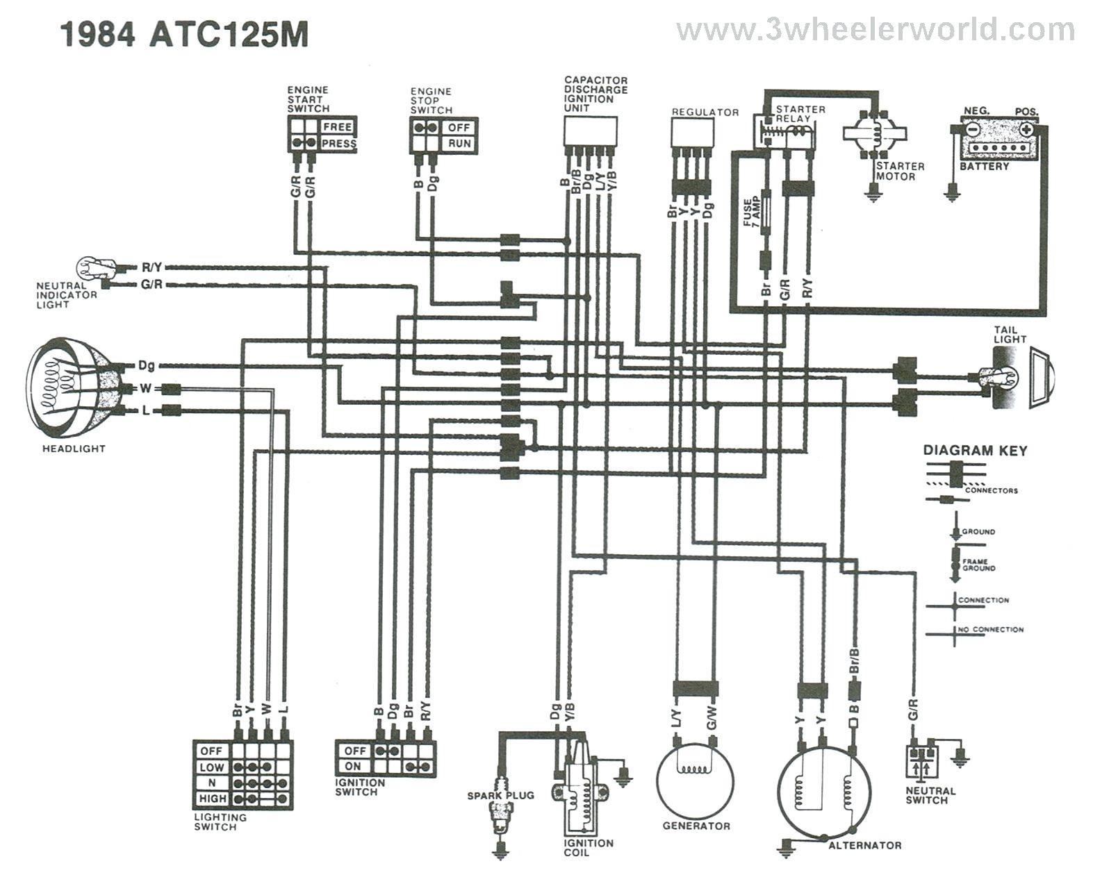 hight resolution of honda xrm 125 engine diagram yamaha rs 100 cdi wiring diagram motorcycle wiring schematics honda xrm