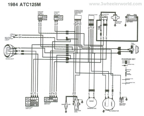 small resolution of honda xrm 125 engine diagram yamaha rs 100 cdi wiring diagram motorcycle wiring schematics honda xrm